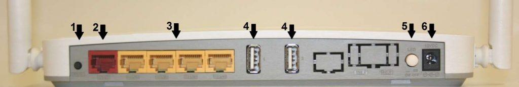 CTS FWR5-3105 ETUPANEELIN LIITTIMET JA LED-PAINIKE